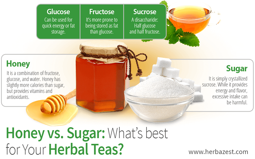 7 Reasons To Substitute Sugar With Honey